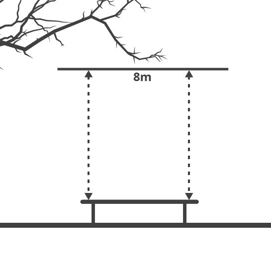 Benötigte Höhe für das Trampolin
