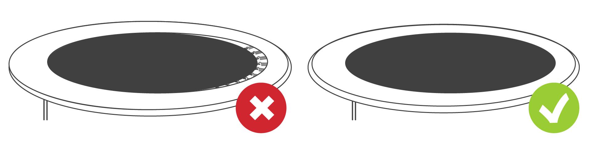 Schema: Anbringen eines Trampolin Schutzrandes