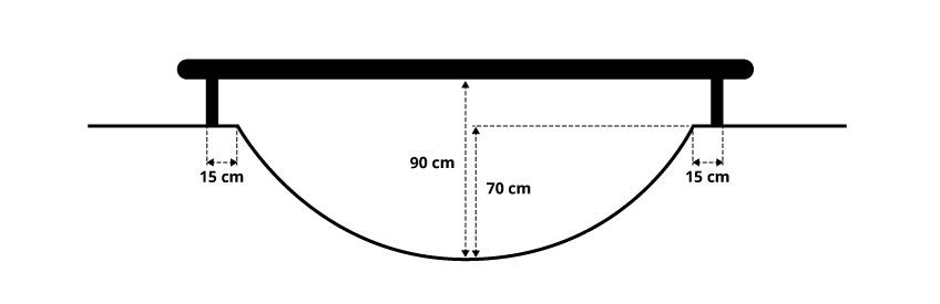 1 - Die Trampolinfüße stehen auf dem Boden